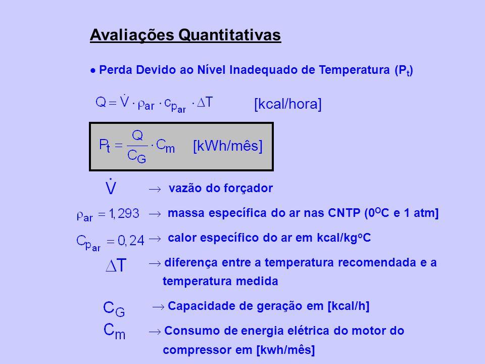 Avaliações Quantitativas