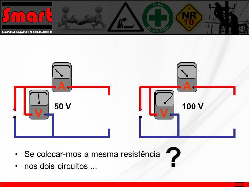A A V V Se colocar-mos a mesma resistência nos dois circuitos ...