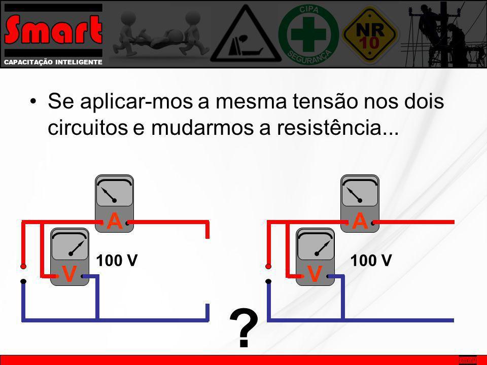 Se aplicar-mos a mesma tensão nos dois circuitos e mudarmos a resistência...