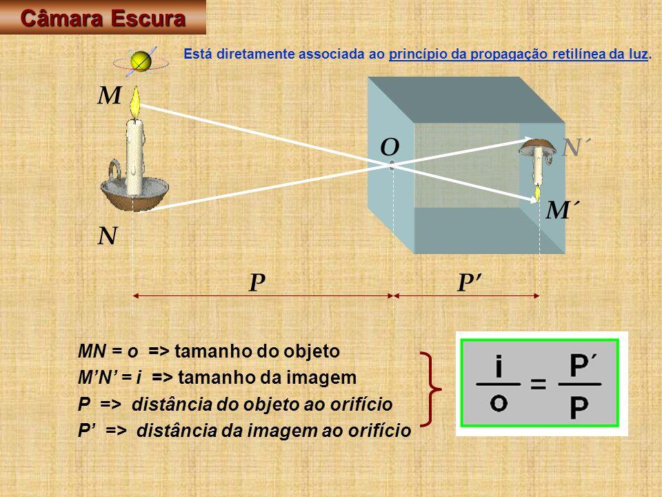 M O N´ M´ N P P' Câmara Escura MN = o => tamanho do objeto