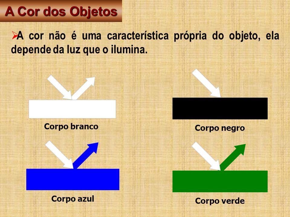 A Cor dos Objetos A cor não é uma característica própria do objeto, ela depende da luz que o ilumina.