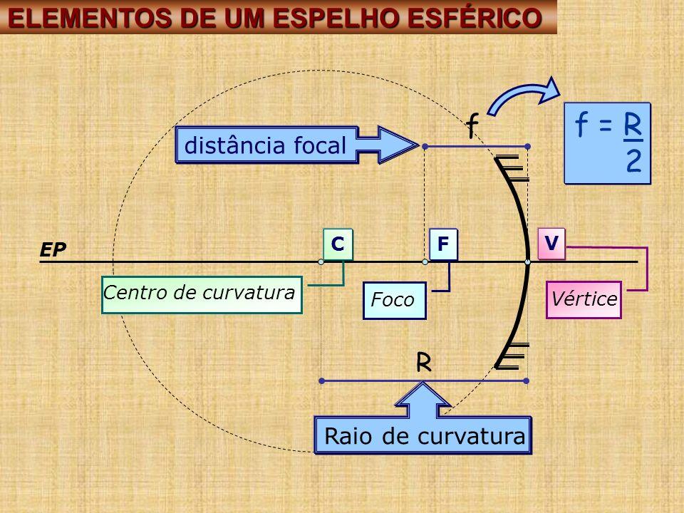 f f = R 2 ELEMENTOS DE UM ESPELHO ESFÉRICO R distância focal