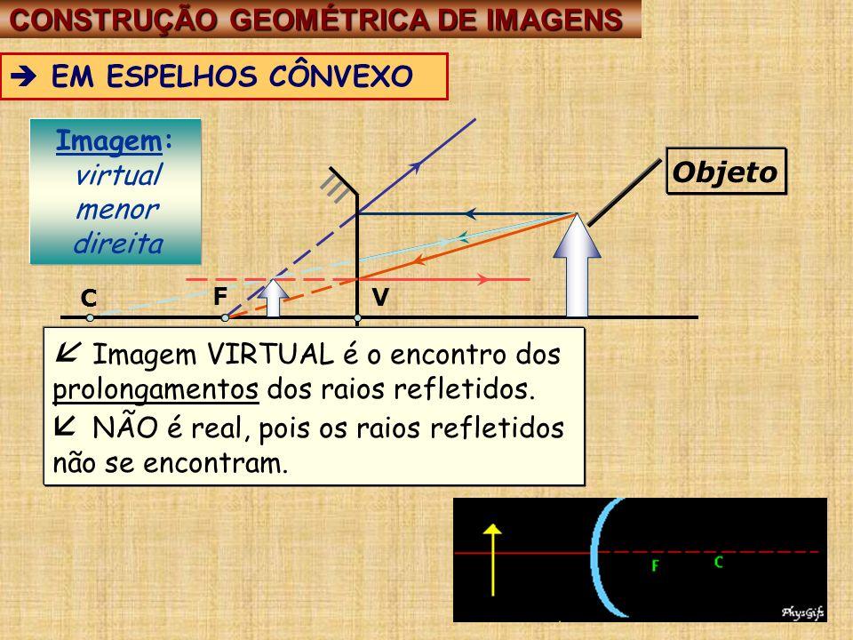  Imagem VIRTUAL é o encontro dos prolongamentos dos raios refletidos.