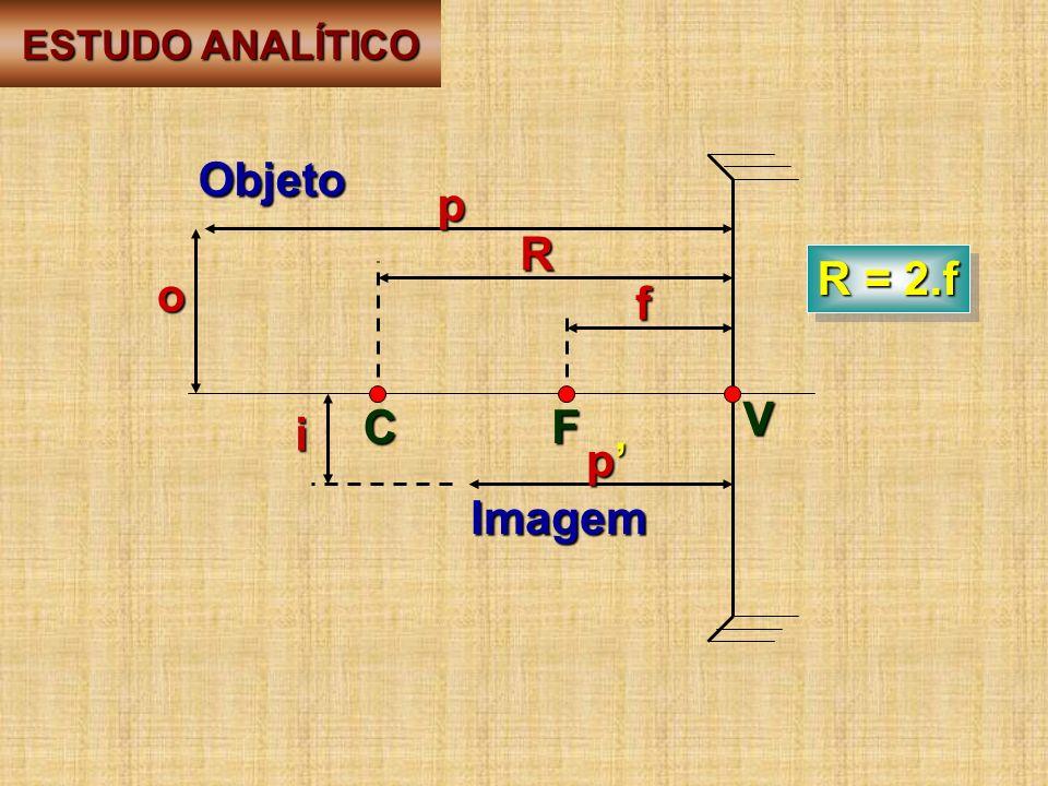 ESTUDO ANALÍTICO Objeto F V C p R o R = 2.f f i Imagem p'