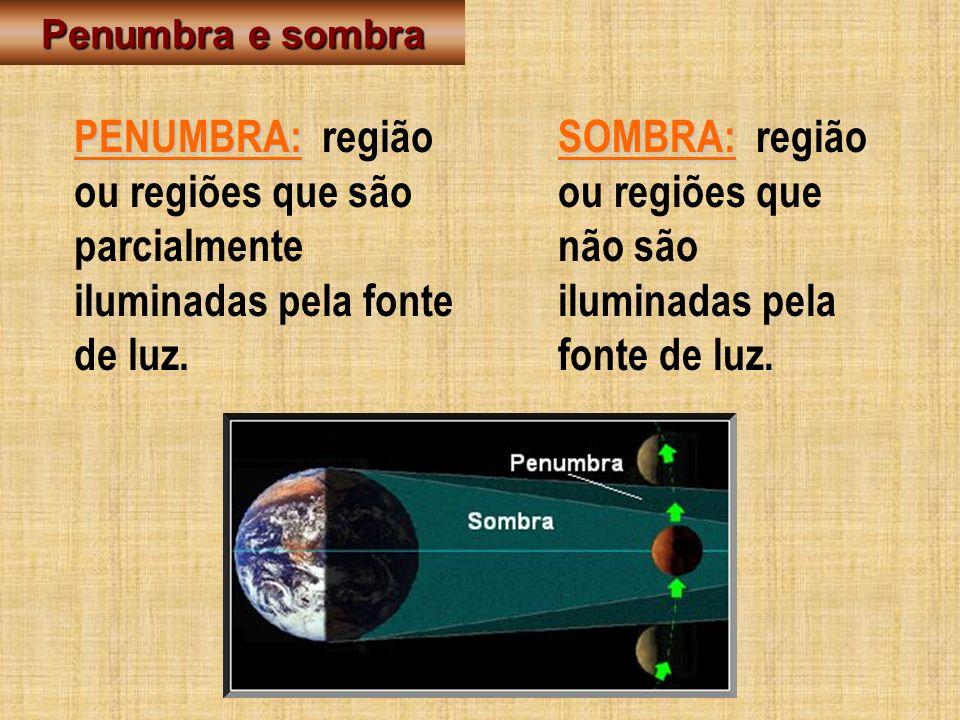SOMBRA: região ou regiões que não são iluminadas pela fonte de luz.