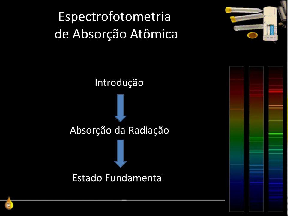 Espectrofotometria de Absorção Atômica Introdução Absorção da Radiação