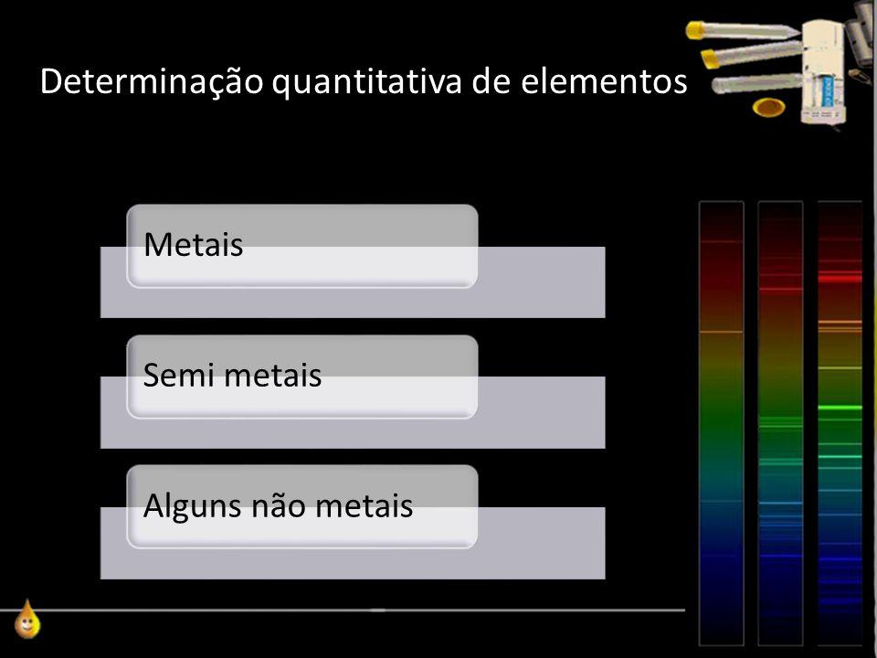 Determinação quantitativa de elementos