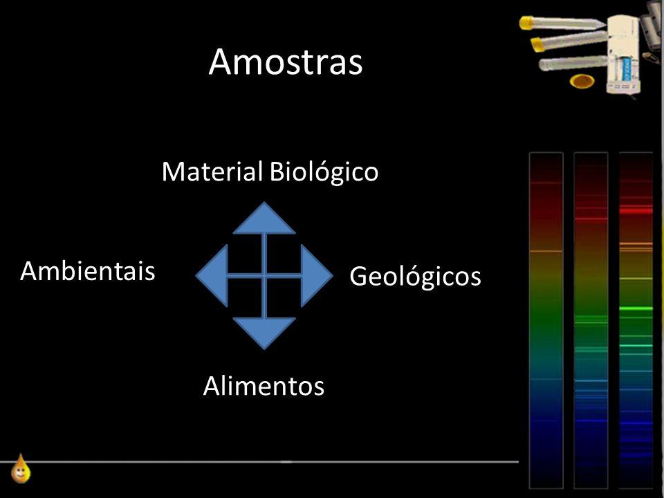 Amostras Material Biológico Ambientais Geológicos Alimentos