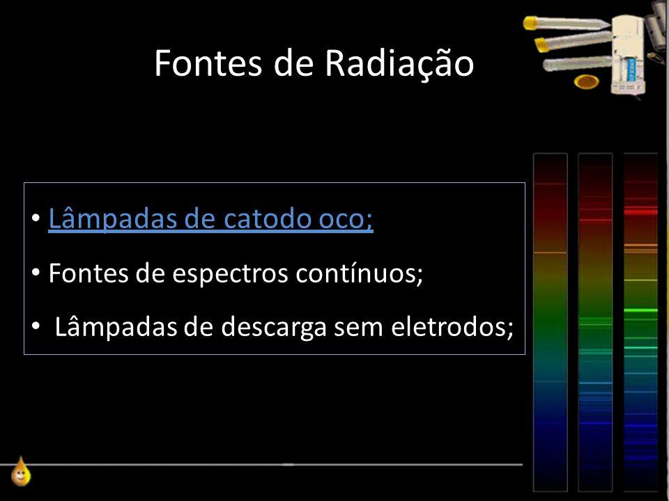 Fontes de Radiação Lâmpadas de catodo oco;