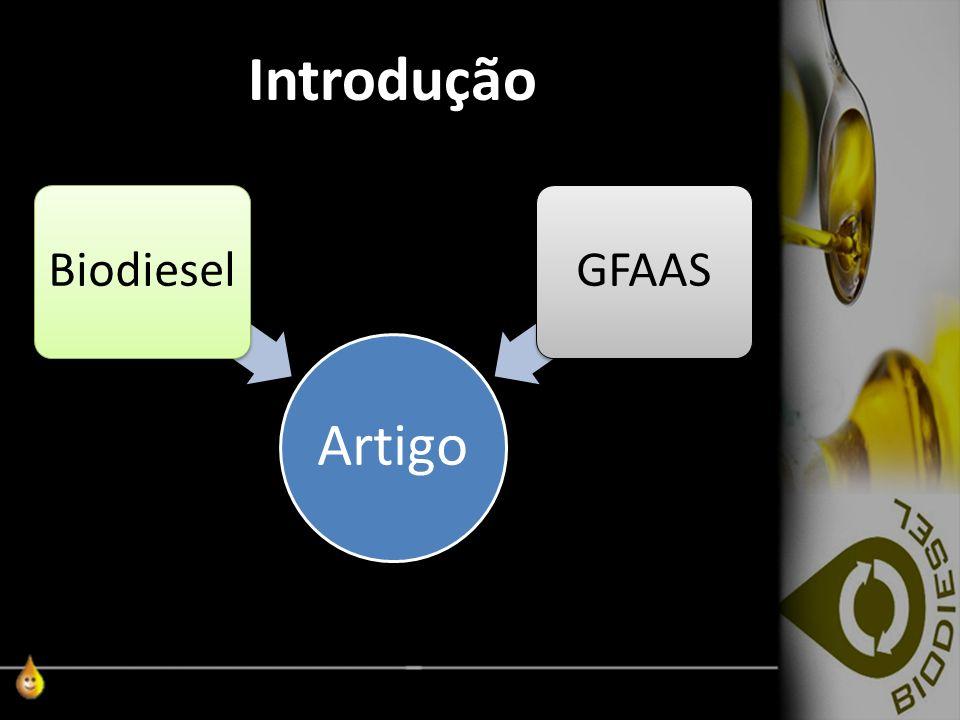 Introdução Artigo Biodiesel GFAAS