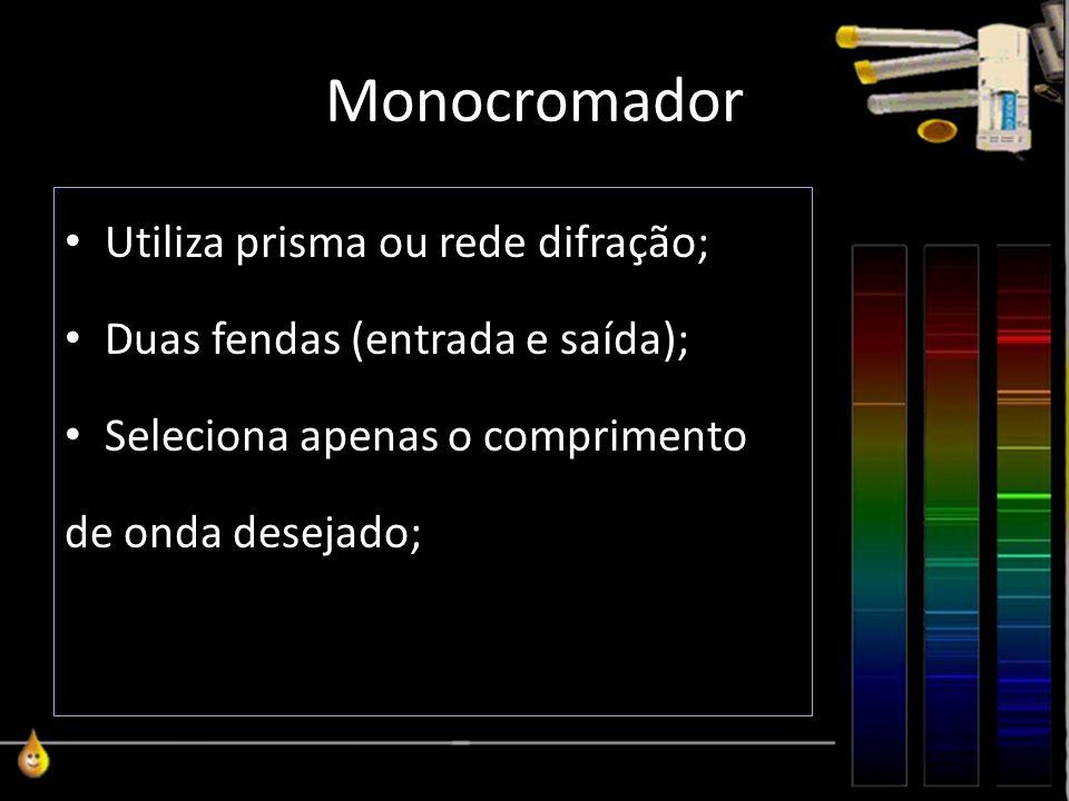 Monocromador Utiliza prisma ou rede difração;