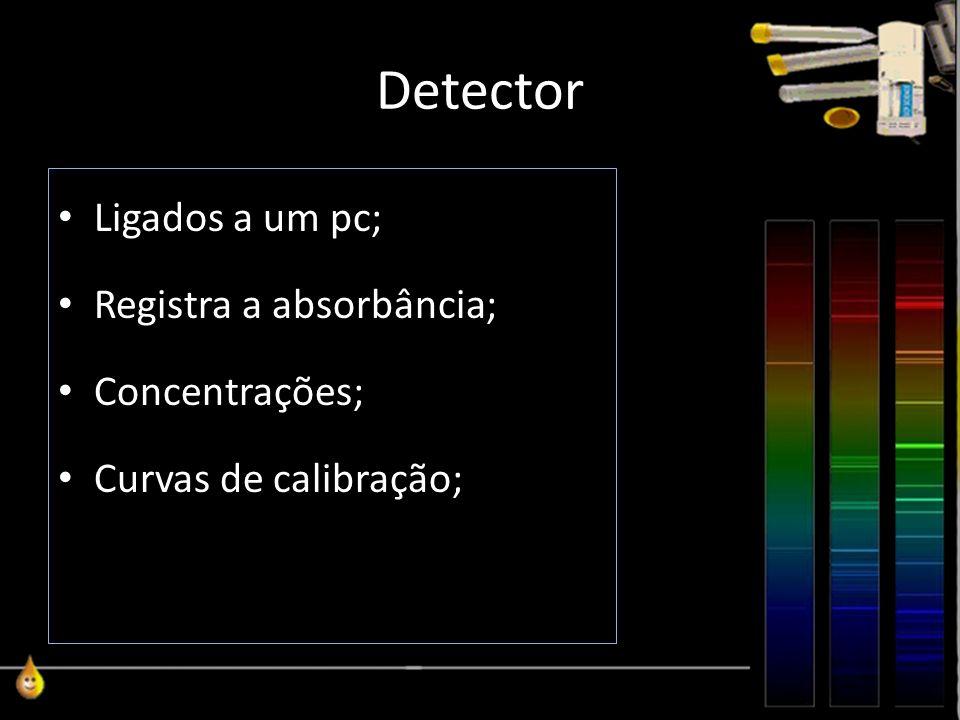 Detector Ligados a um pc; Registra a absorbância; Concentrações;
