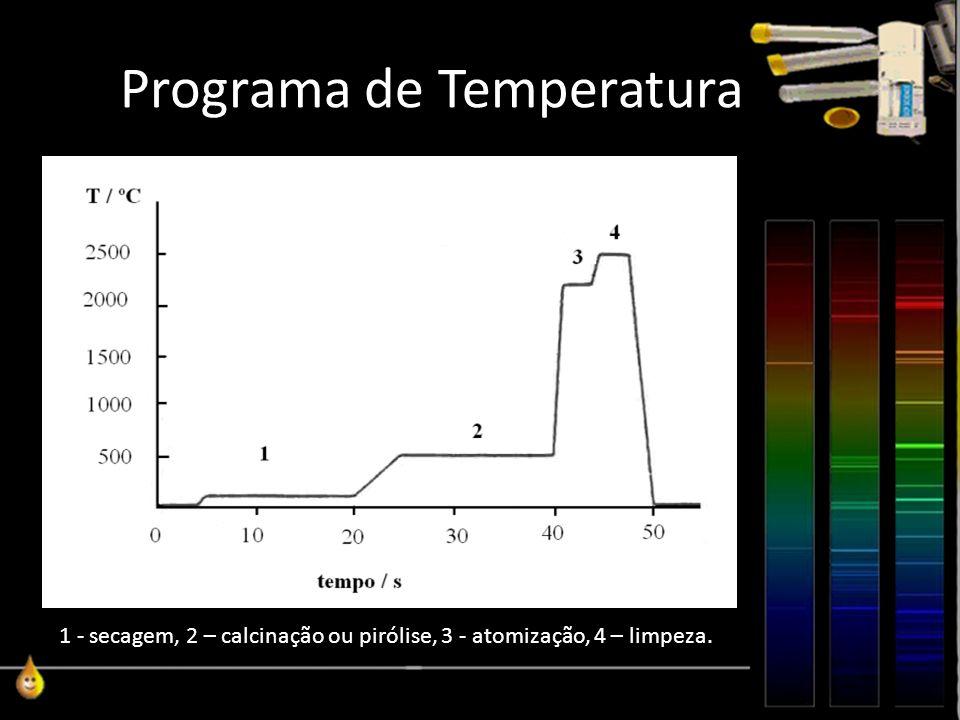 Programa de Temperatura