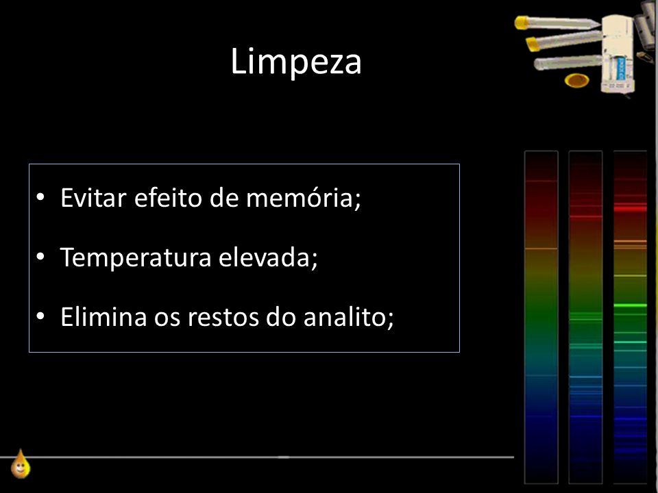 Limpeza Evitar efeito de memória; Temperatura elevada;