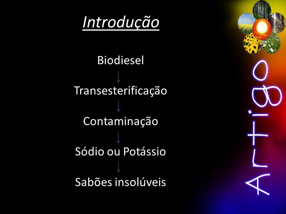 Introdução Biodiesel Transesterificação Contaminação Sódio ou Potássio