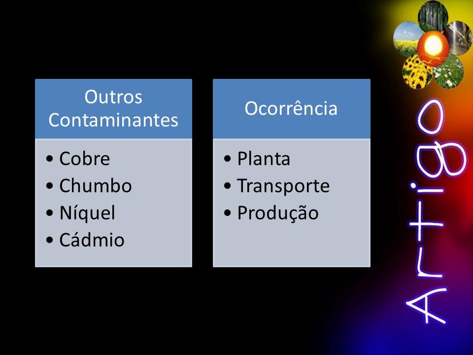 Outros Contaminantes Outros Contaminantes Cobre Chumbo Níquel Cádmio