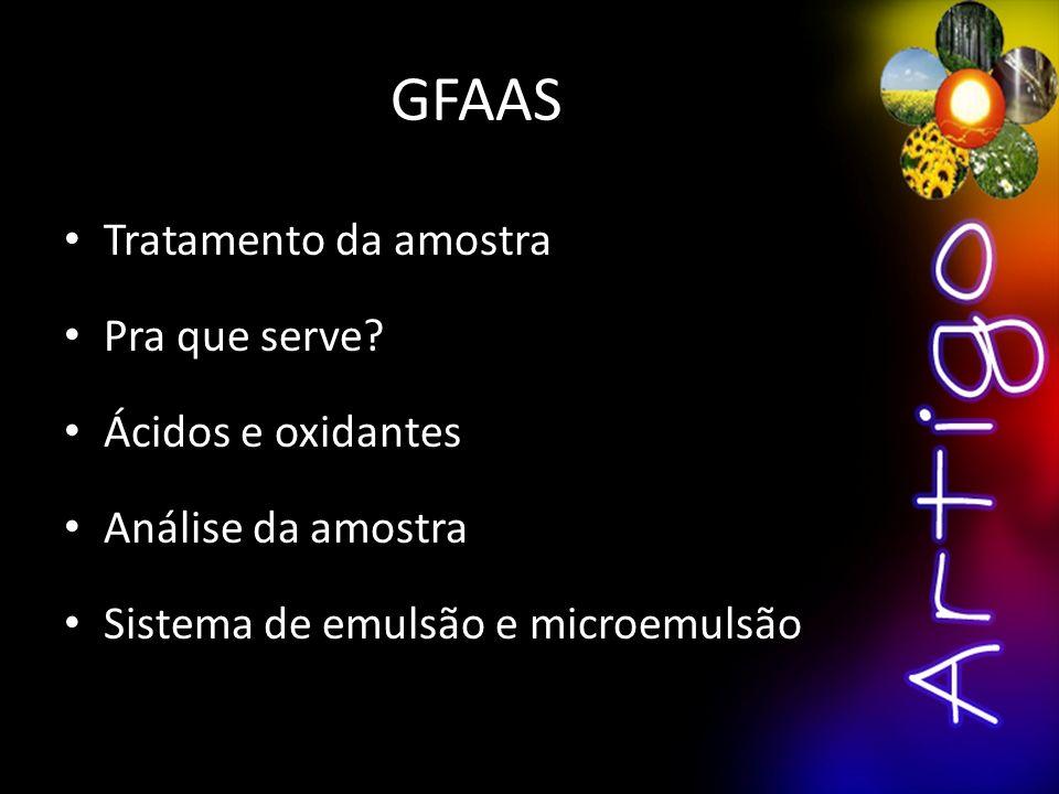 GFAAS Tratamento da amostra Pra que serve Ácidos e oxidantes