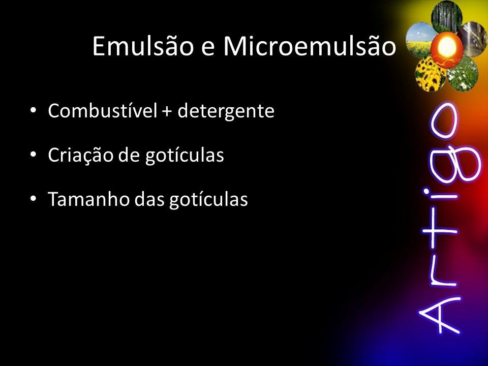 Emulsão e Microemulsão