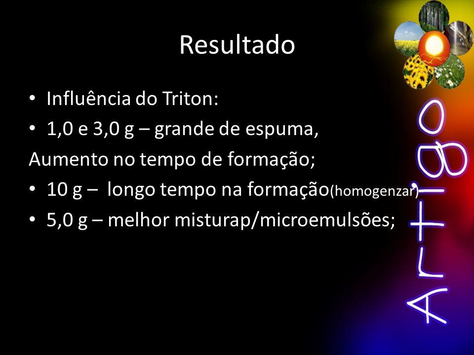 Resultado Influência do Triton: 1,0 e 3,0 g – grande de espuma,