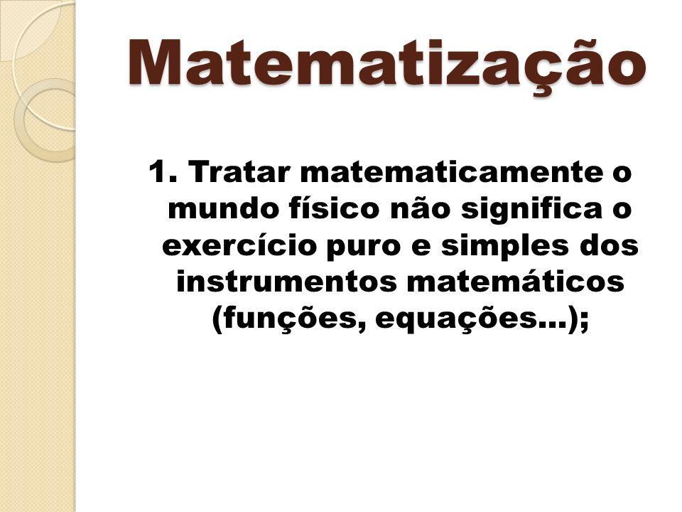 Matematização