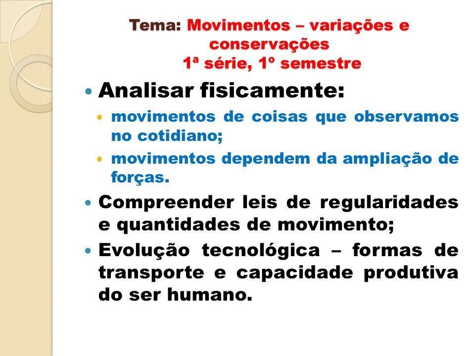 Tema: Movimentos – variações e conservações 1ª série, 1º semestre