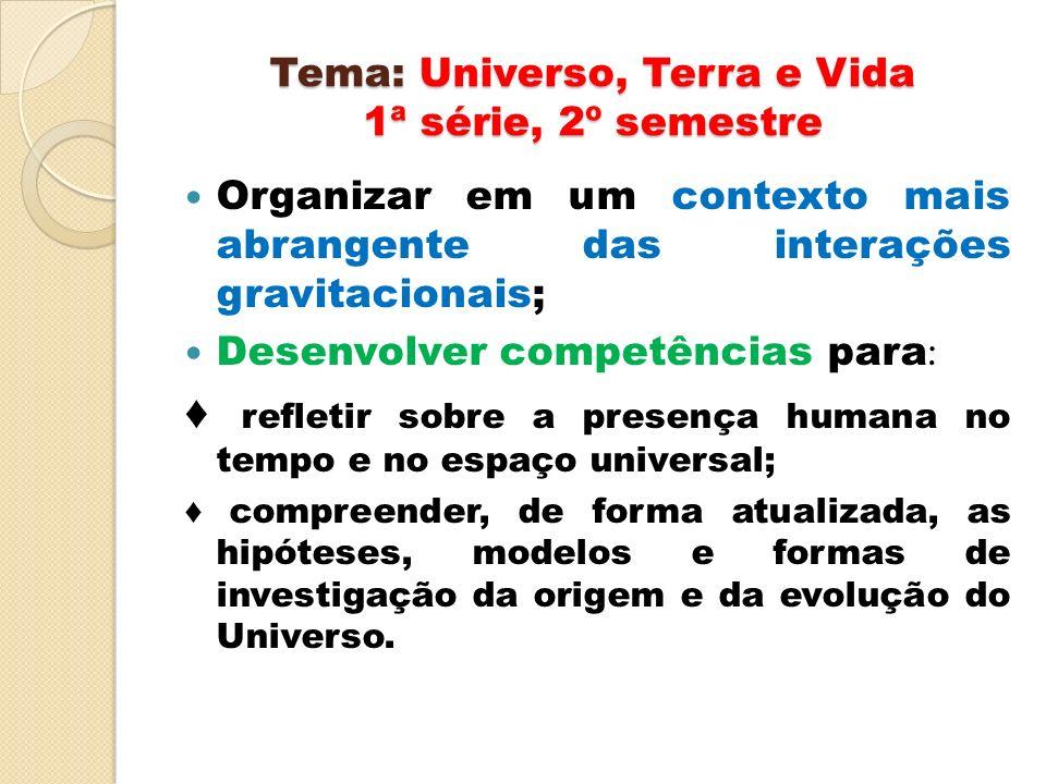 Tema: Universo, Terra e Vida 1ª série, 2º semestre