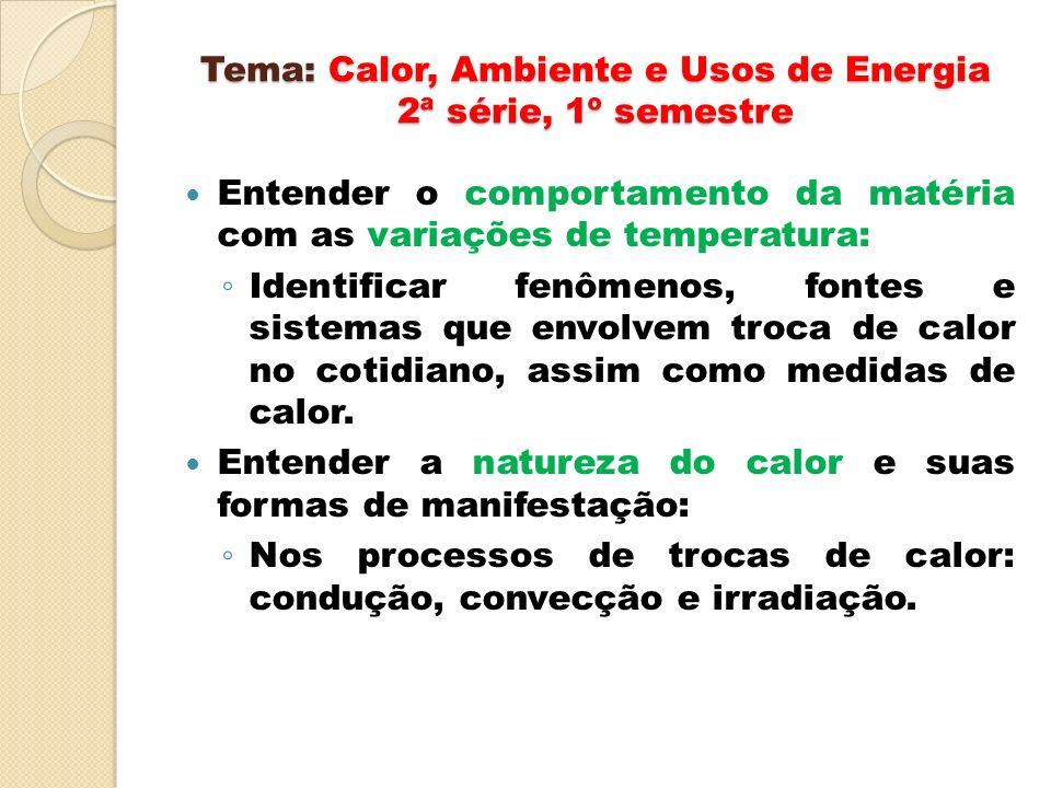 Tema: Calor, Ambiente e Usos de Energia 2ª série, 1º semestre