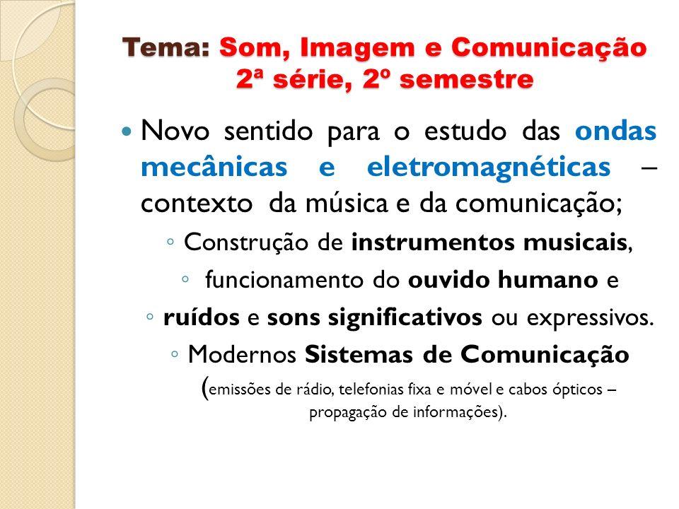 Tema: Som, Imagem e Comunicação 2ª série, 2º semestre