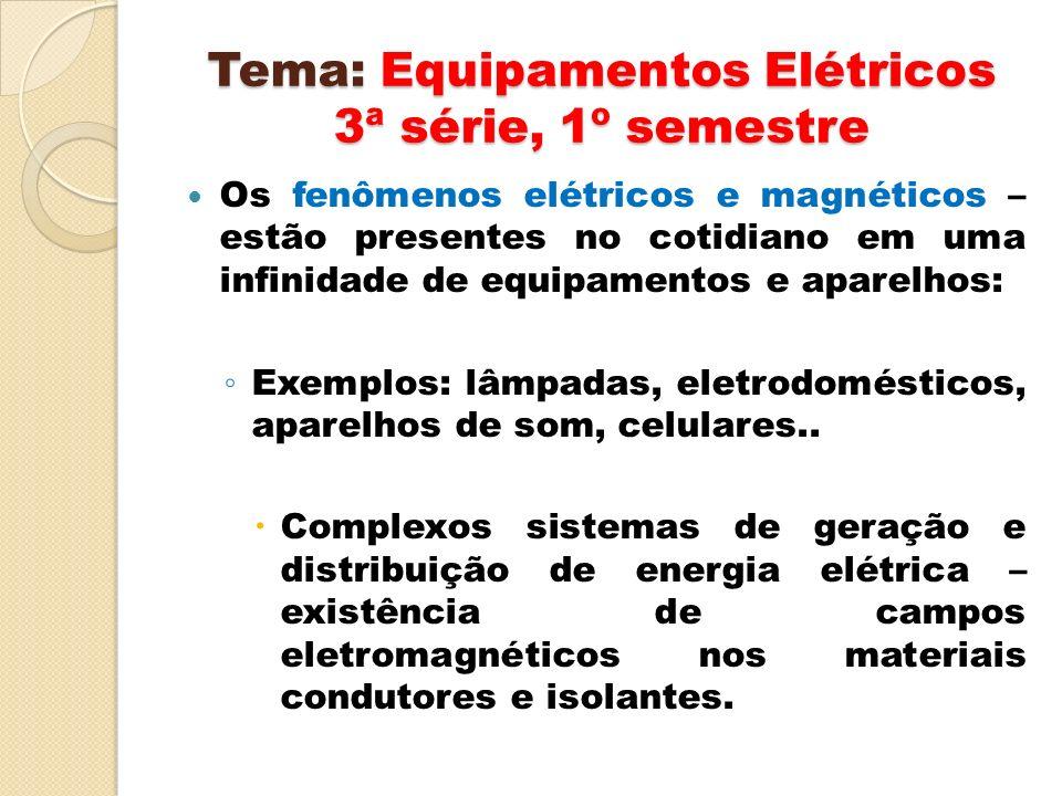 Tema: Equipamentos Elétricos 3ª série, 1º semestre