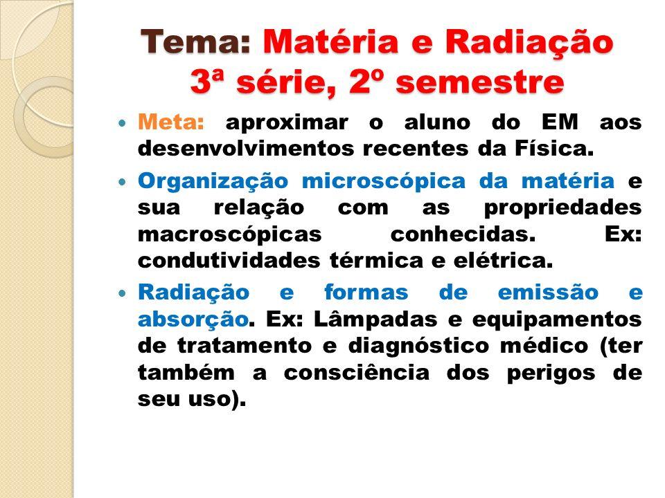 Tema: Matéria e Radiação 3ª série, 2º semestre