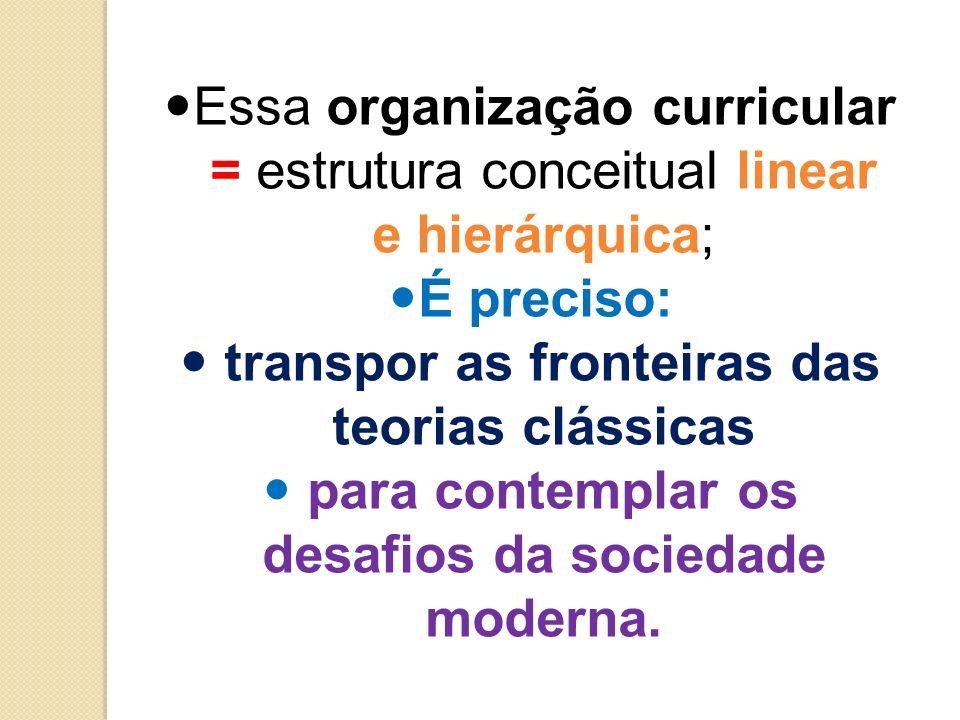transpor as fronteiras das teorias clássicas