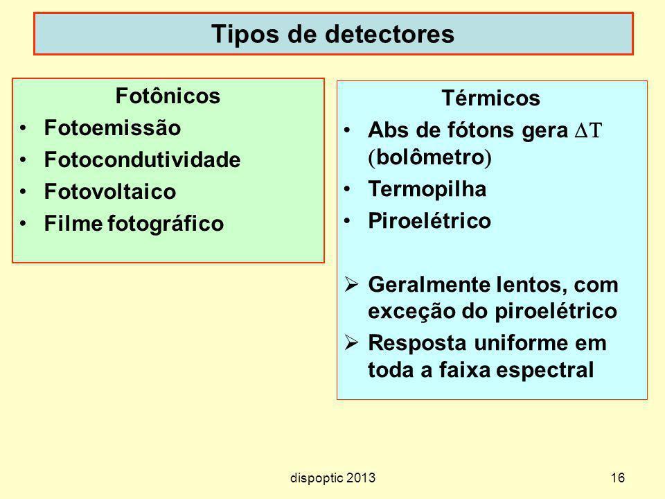 Tipos de detectores Fotônicos Térmicos Fotoemissão