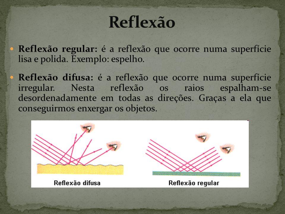 Reflexão Reflexão regular: é a reflexão que ocorre numa superfície lisa e polida. Exemplo: espelho.