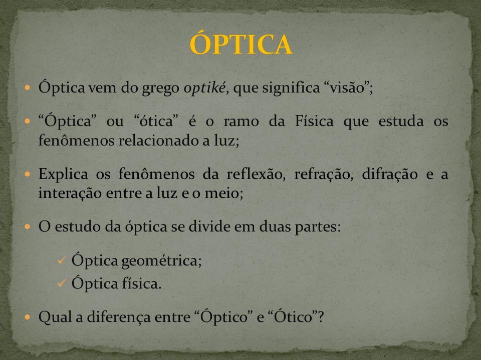 ÓPTICA Óptica vem do grego optiké, que significa visão ;