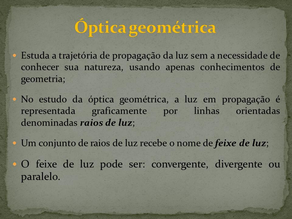 Óptica geométrica Estuda a trajetória de propagação da luz sem a necessidade de conhecer sua natureza, usando apenas conhecimentos de geometria;