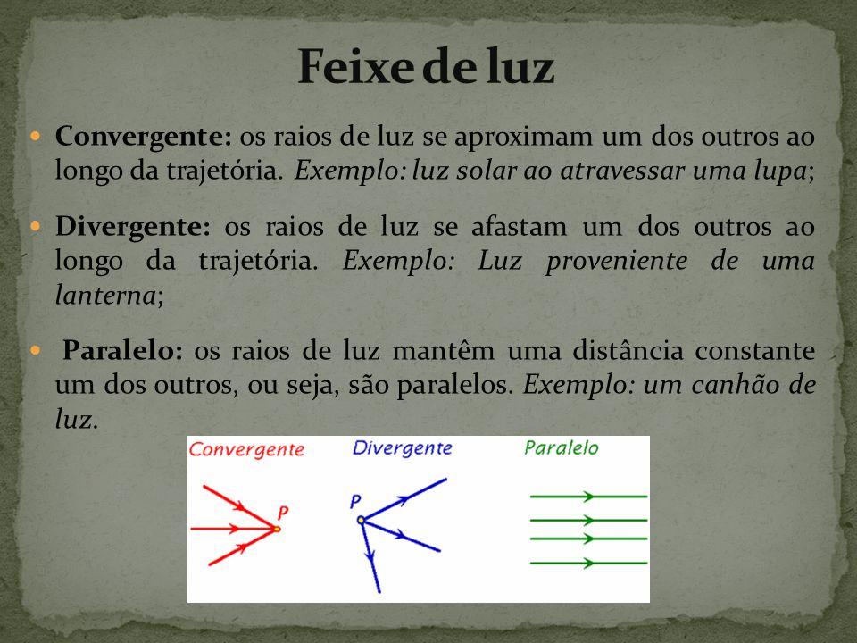 Feixe de luz Convergente: os raios de luz se aproximam um dos outros ao longo da trajetória. Exemplo: luz solar ao atravessar uma lupa;