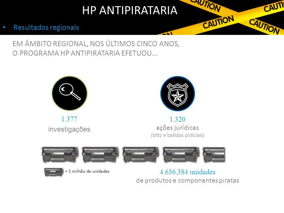 HP Antipirataria Resultados regionais