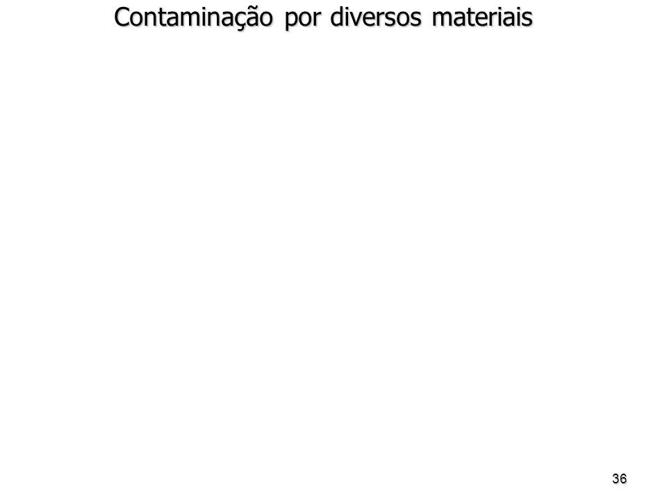 Contaminação por diversos materiais
