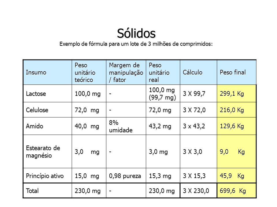 Sólidos Exemplo de fórmula para um lote de 3 milhões de comprimidos: