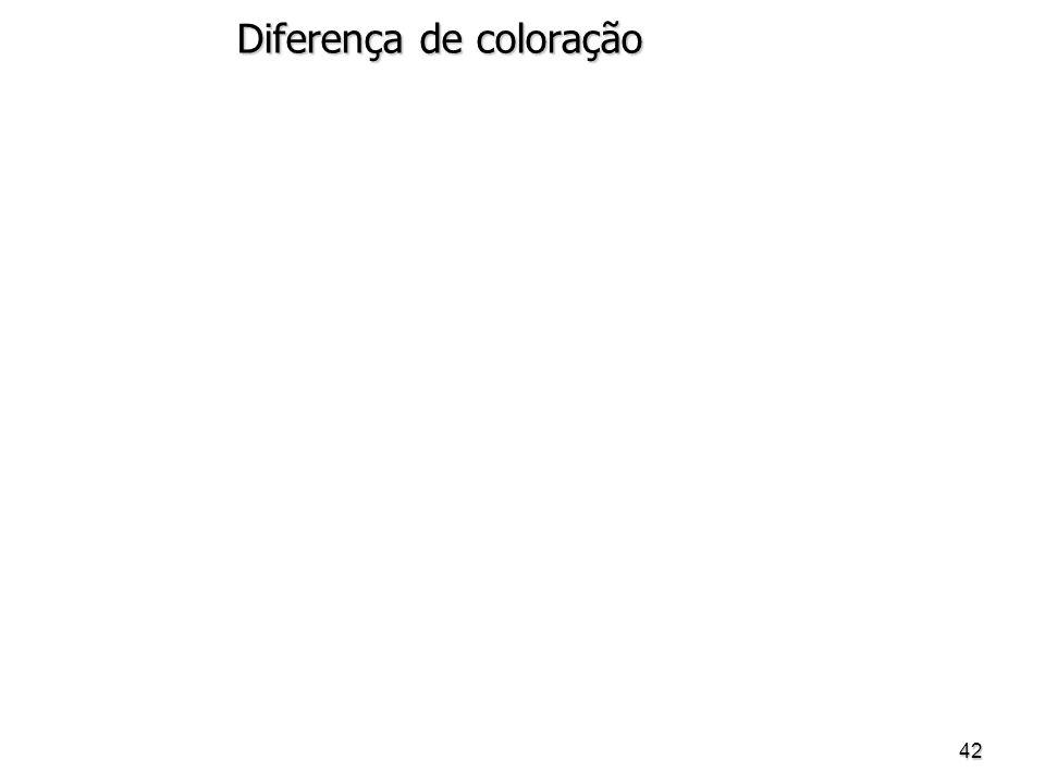 Diferença de coloração