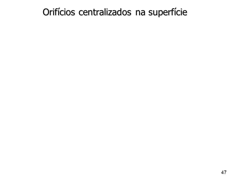 Orifícios centralizados na superfície
