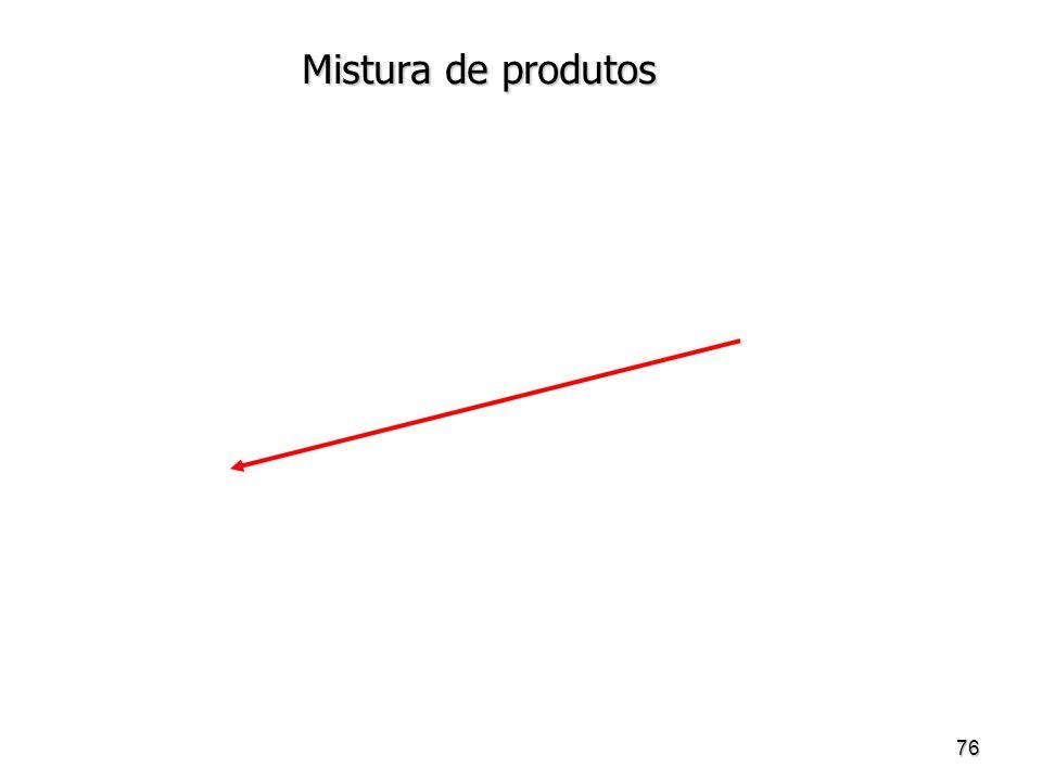 Mistura de produtos