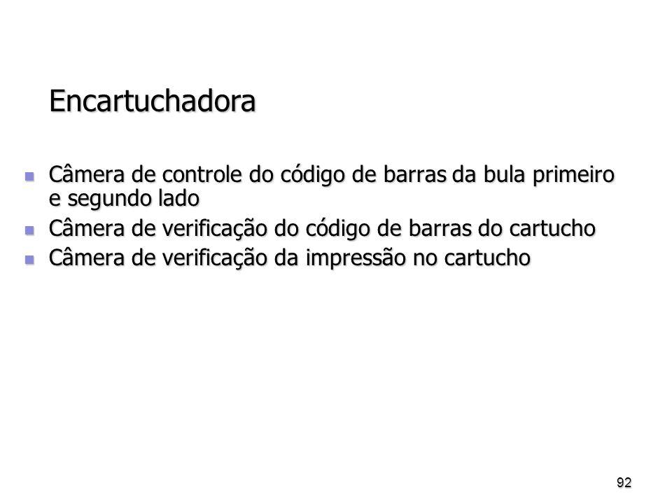 Encartuchadora Câmera de controle do código de barras da bula primeiro e segundo lado. Câmera de verificação do código de barras do cartucho.