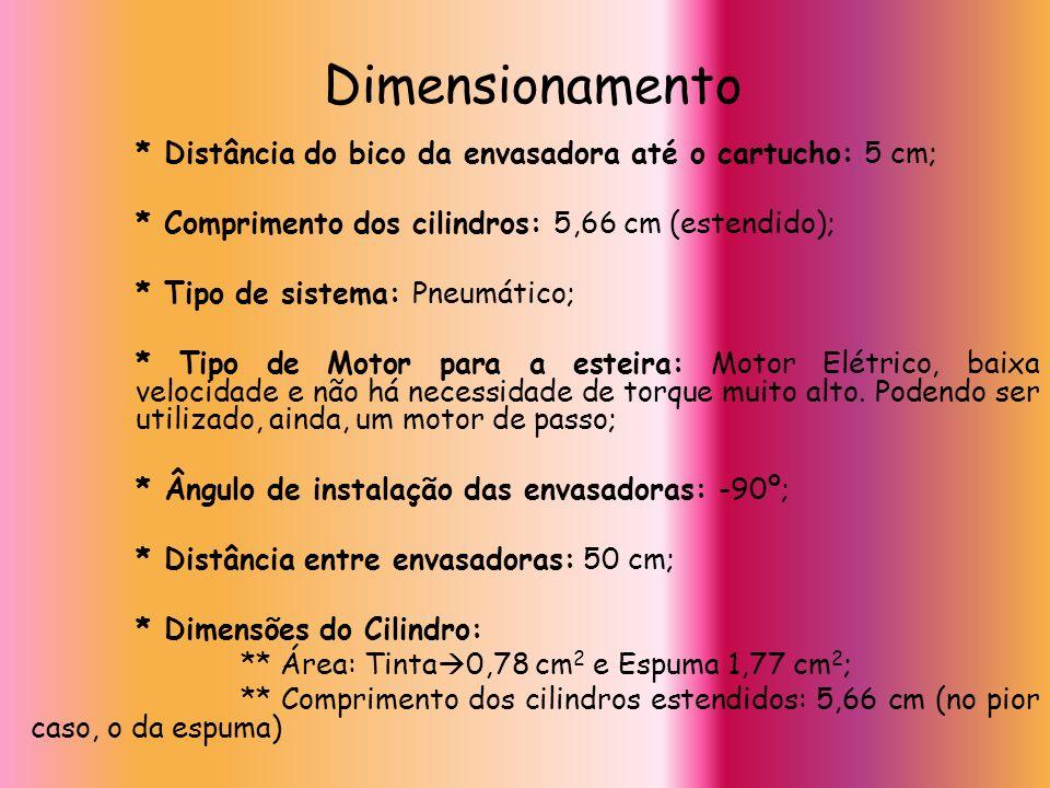 Dimensionamento * Distância do bico da envasadora até o cartucho: 5 cm; * Comprimento dos cilindros: 5,66 cm (estendido);