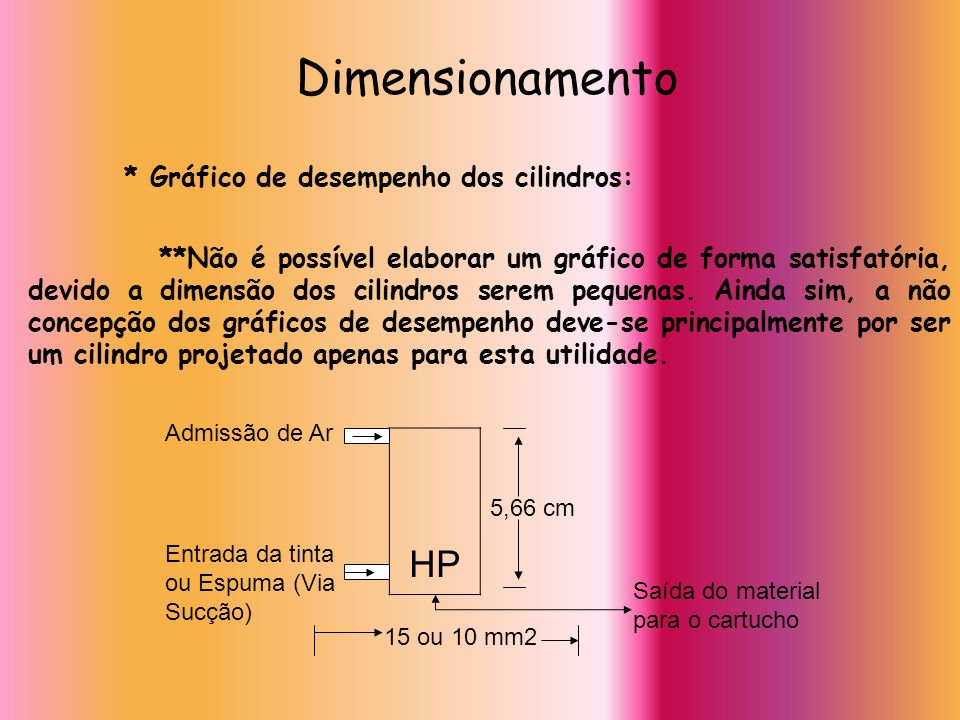 Dimensionamento * Gráfico de desempenho dos cilindros: HP
