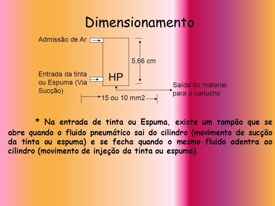 Dimensionamento Admissão de Ar. HP. 5,66 cm. Entrada da tinta ou Espuma (Via Sucção) Saída do material para o cartucho.