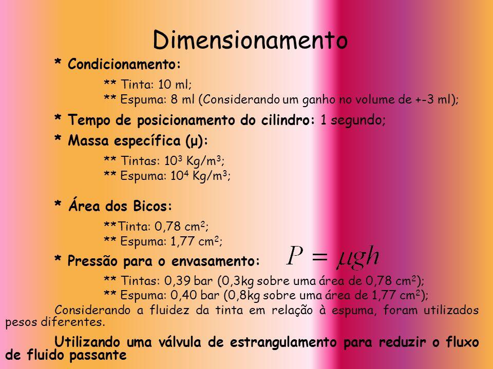 Dimensionamento * Condicionamento: