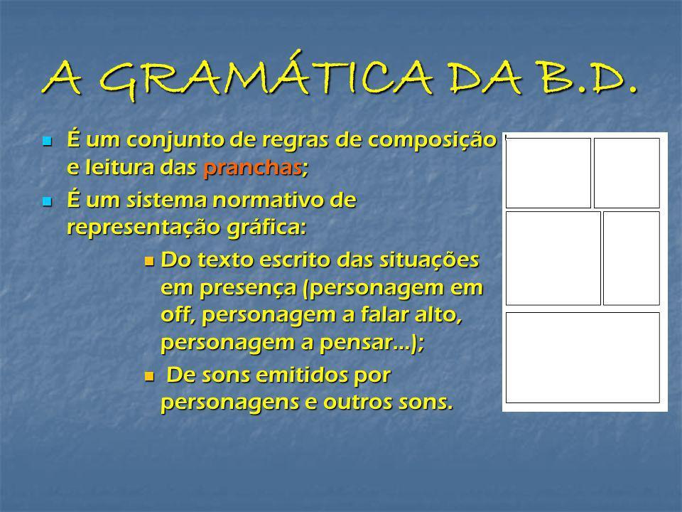 A GRAMÁTICA DA B.D. É um conjunto de regras de composição e leitura das pranchas; É um sistema normativo de representação gráfica: