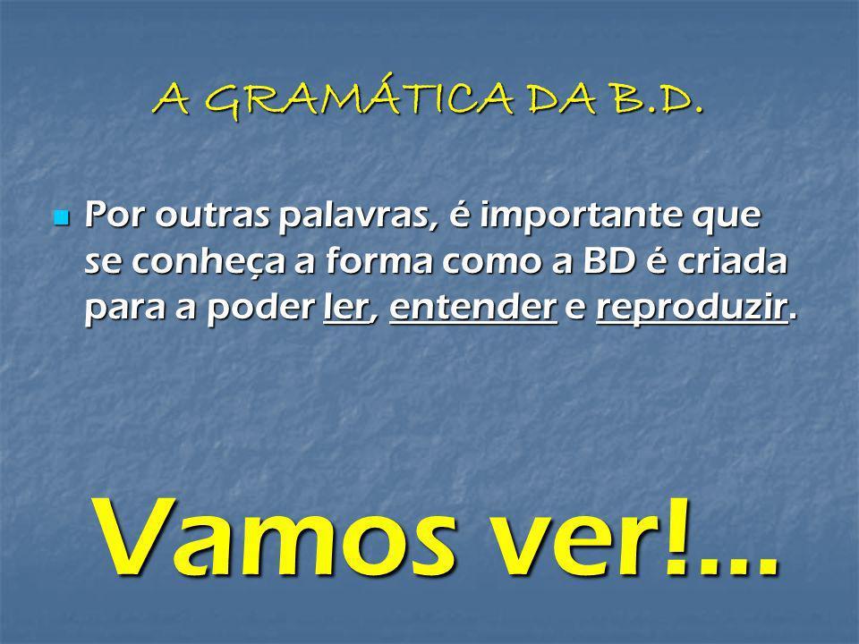 A GRAMÁTICA DA B.D. Por outras palavras, é importante que se conheça a forma como a BD é criada para a poder ler, entender e reproduzir.