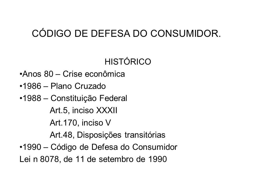 CÓDIGO DE DEFESA DO CONSUMIDOR.